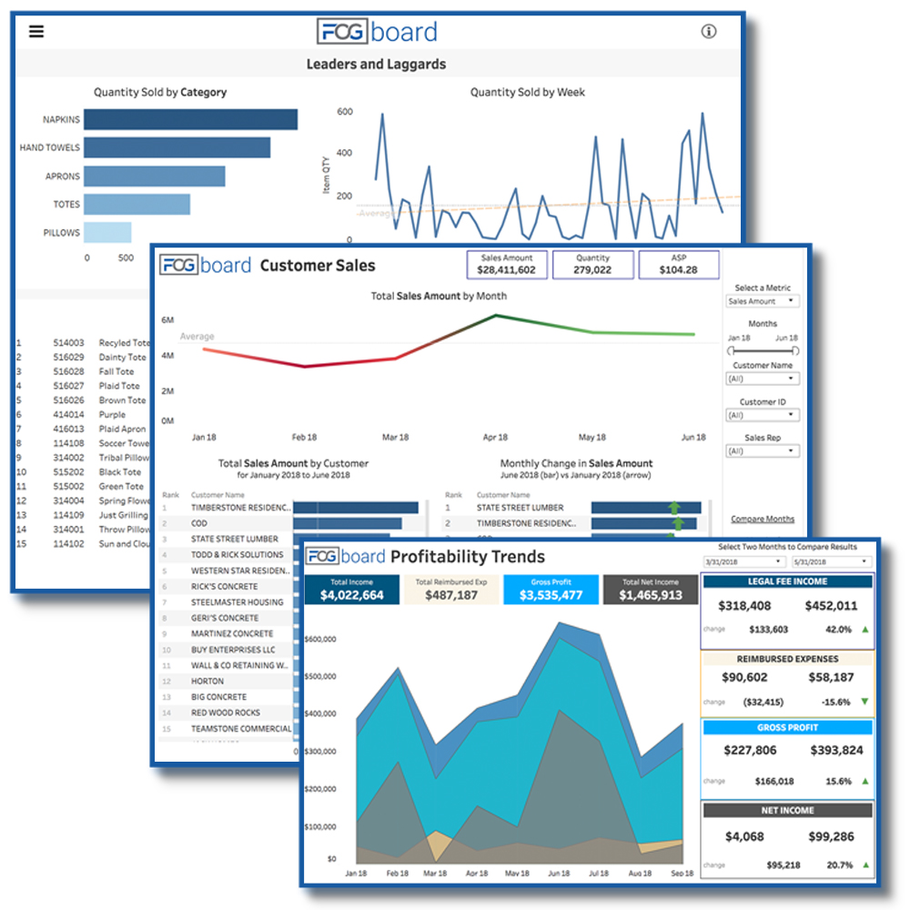 Law Firm Accounting Financial Tracking